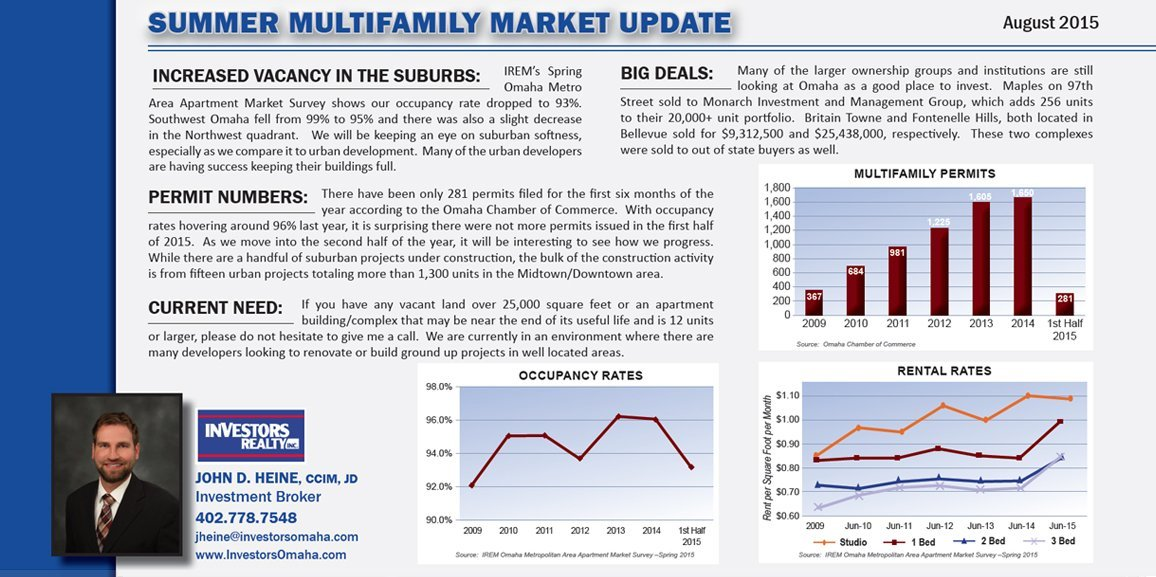 Summer Multi-Family Market Update