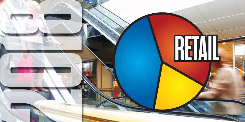 RETAIL – 2018 Marketing Report