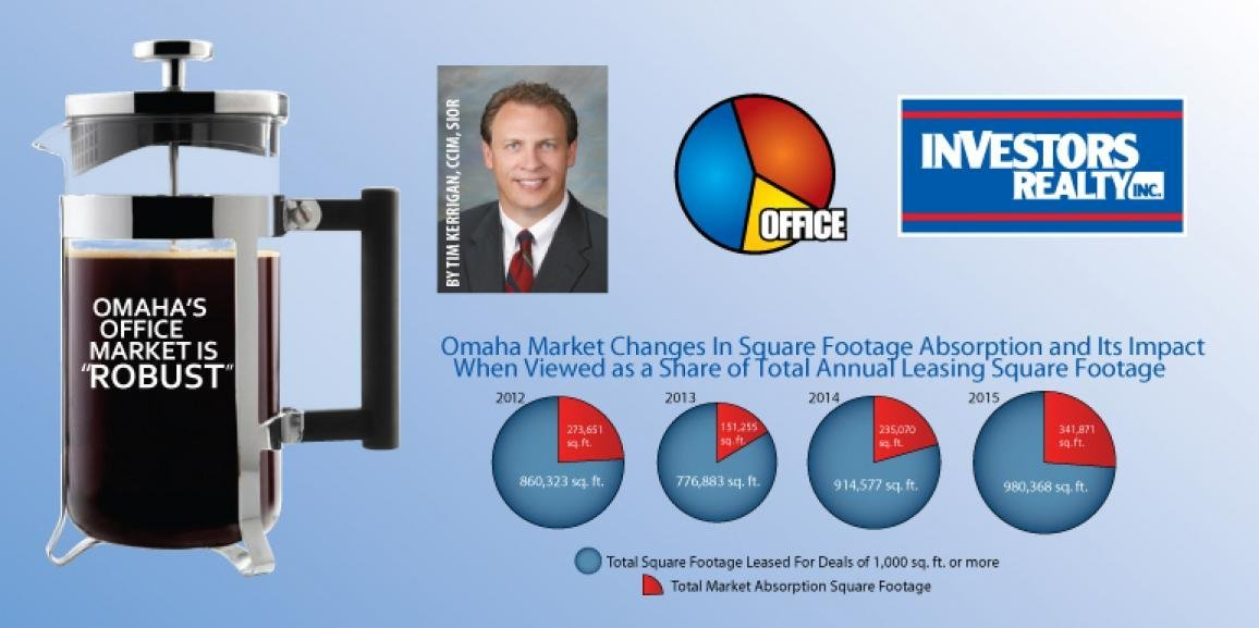 "Omaha's Office Market is ""Robust"""