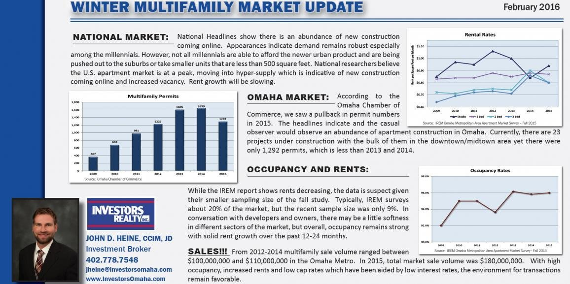 Winter 2016 Multi-Family Market Update